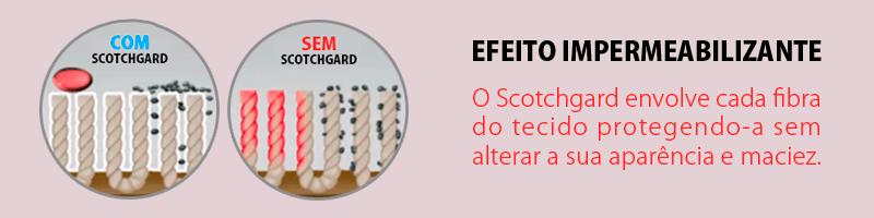 Scotchgard 3M - Impermeabilizante de sofá