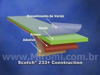 Partes da Fita Crepe 233+ da 3M - Como é constituida