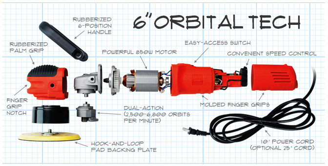 Roto Orbital Griot